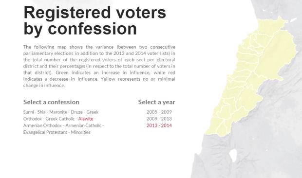 Alawite 2013-2014