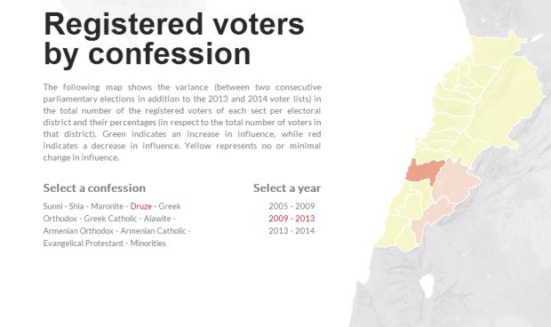 Druze 2009-2013