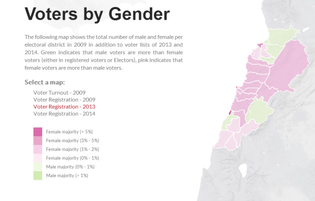 Gender Voter registration 2013