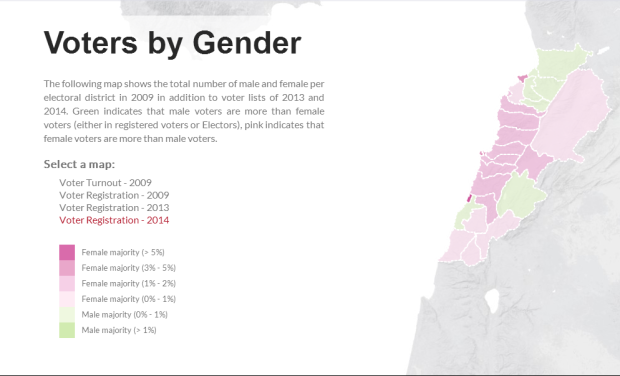 Gender Voter registration 2014
