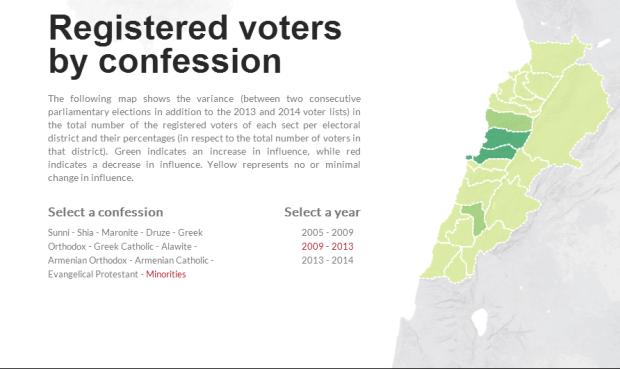 Minorities 2009-2013