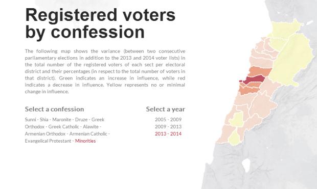 Minorities 2013-2014