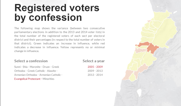 Protestant 2005-2009