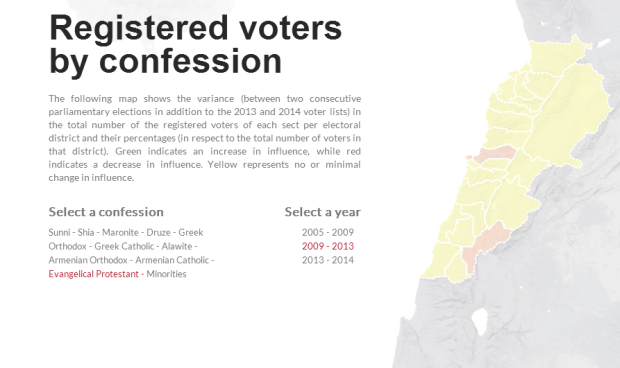 Protestant 2009-2013